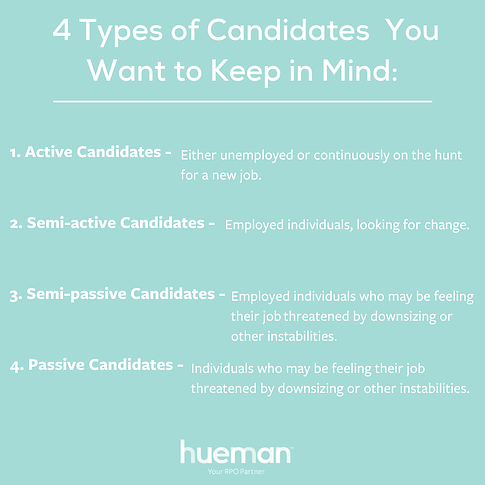 4 Types of Candidates