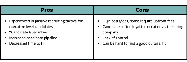 Executive Search Firms Pros and Cons Chart