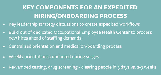 Expedited-Hiring-Processes