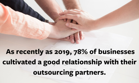 """Hands laying on top of each other, text underneath reads """"As recently as 2019, 78% of businesses cultivated a good relationship with their outsourcing partners."""""""