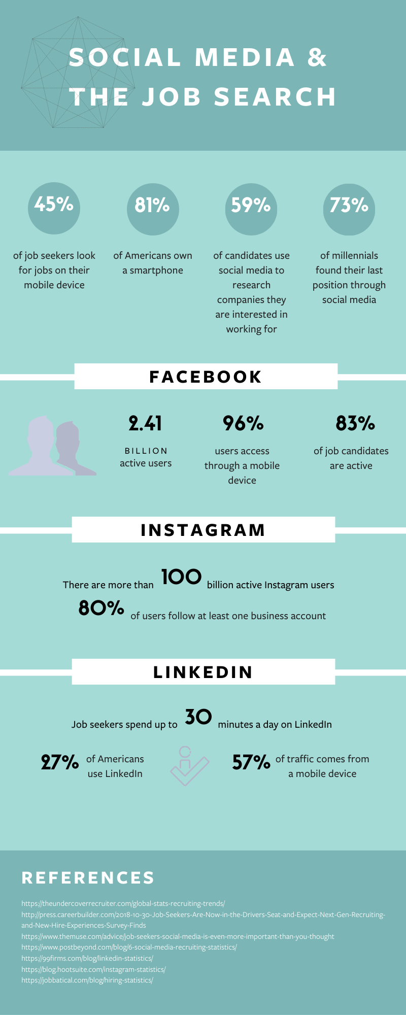 How recruiters can utilize social media_Infographic