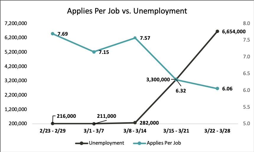 Picture1 graph