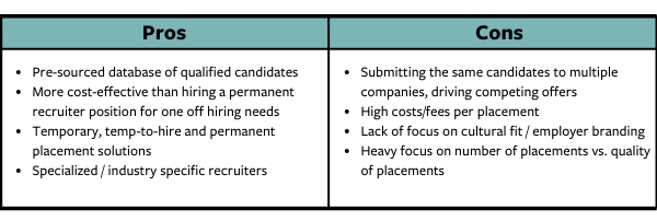 Recruitment Agencies Pros and Cons Chart